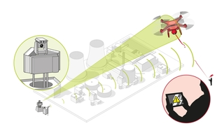Jammer protects critical infrastructure from UAVs